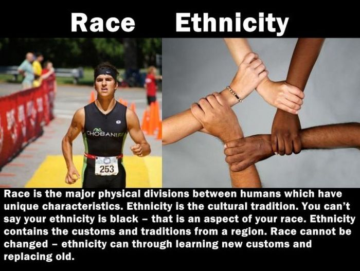 Differences between Similar Things