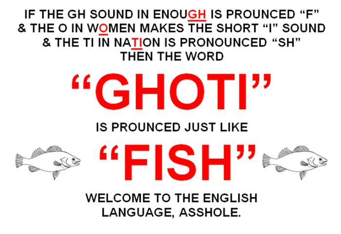 Pictures about the English Language