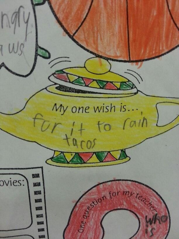 Things Kids Say