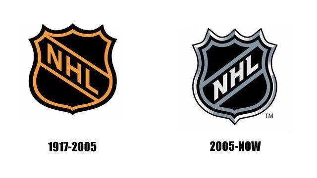 Company logos evolution