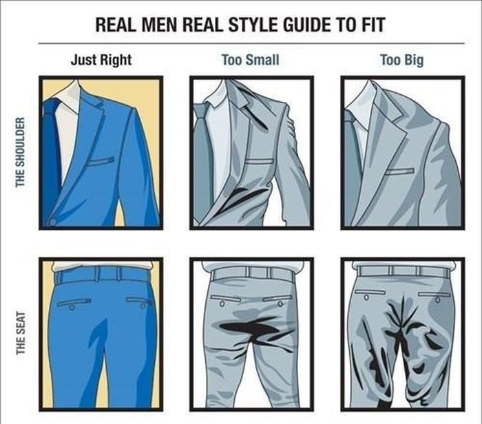How To Tell If Dress Shoes Fit Properly