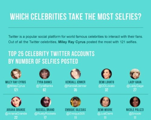"The history and evolution of the ""#Selfie"""