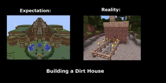 Expectation vs Reality, part 2