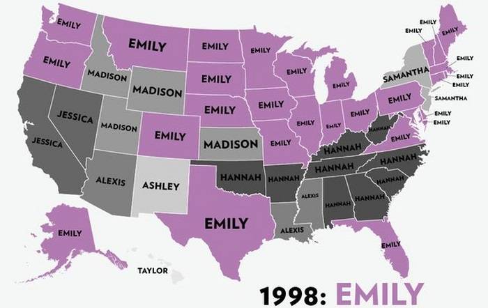 The Most Popular Baby Names for Girls in the USA