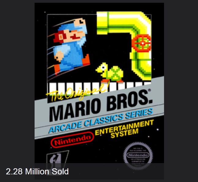 The Best Selling NES Games