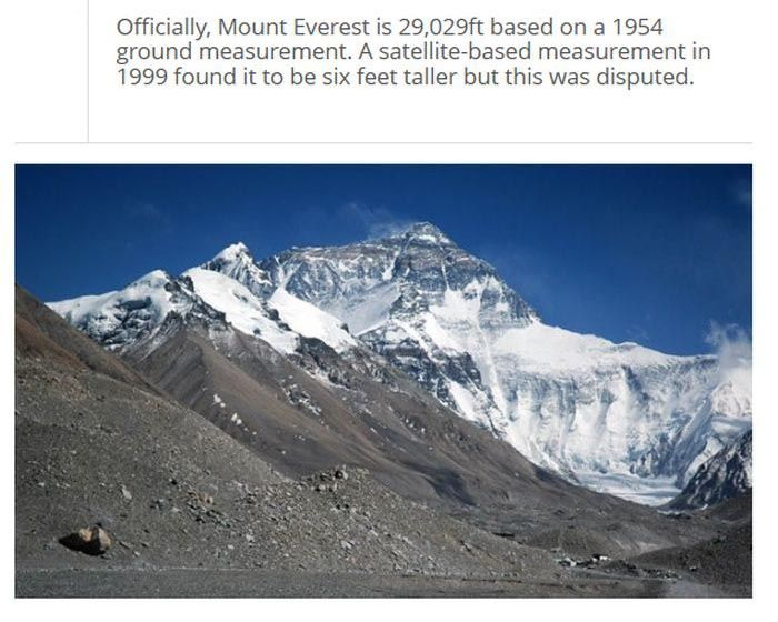Facts about Mount Everest