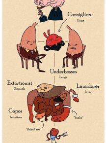 The Godfather inside human body