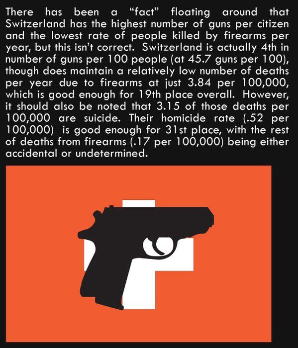 Fun Facts, part 9
