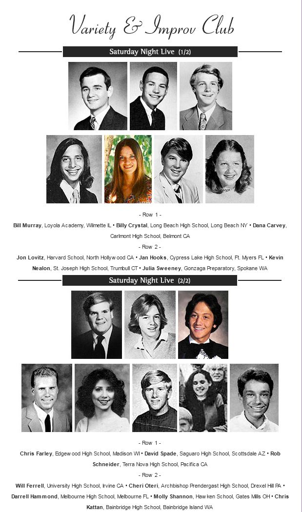 Yearbook Photos of TV Stars Together