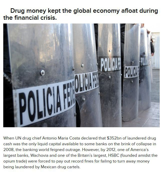 War on Drugs is Useless?