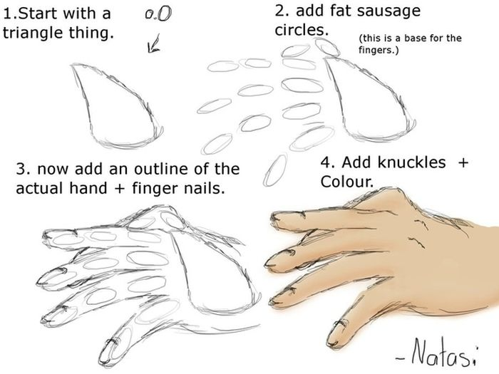 How to Draw Different Things