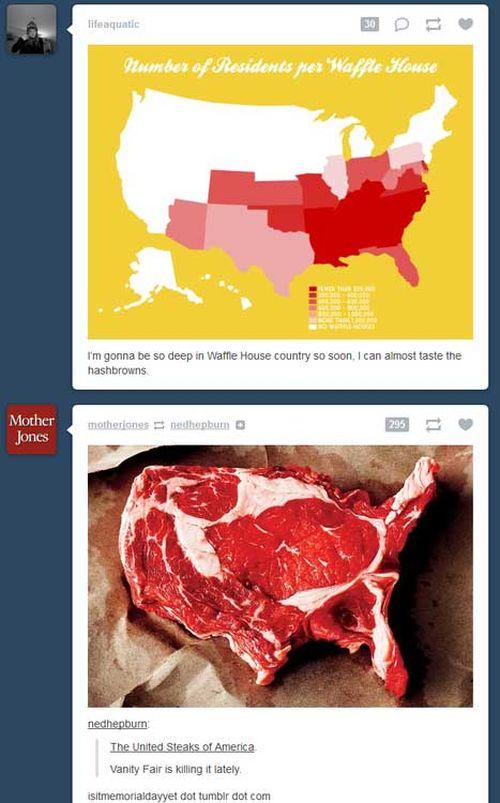 Tumblr Dashboard Coincidences