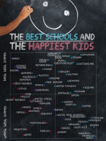 The World's Best Schools and the Happiest Kids