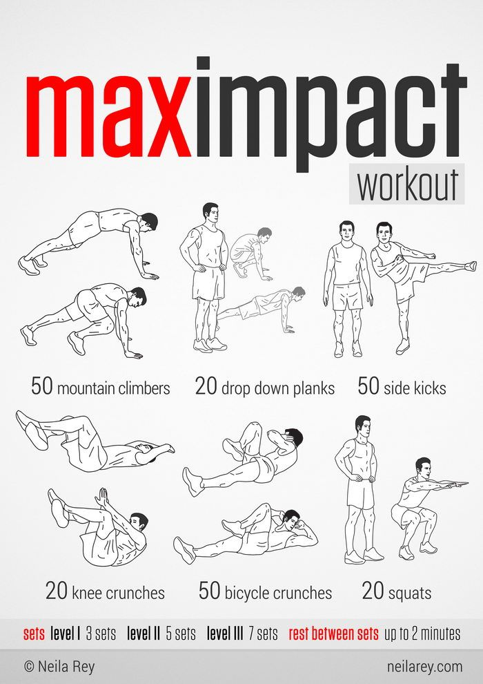 100 Workouts That Don't Require Equipment