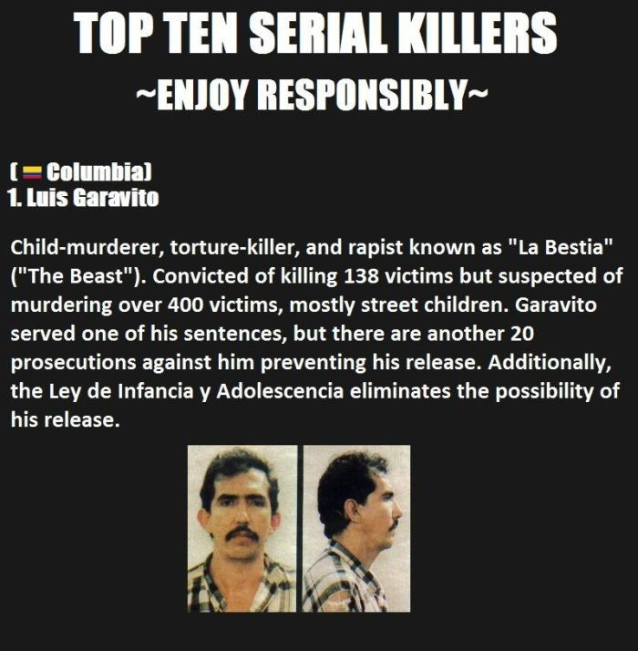 a research on psychosis on serial murderers View serial killer research from phil 102 at college of southern nevada sharlin felix english 101 professor christopher 10/20/2016 serial killers what makes a human.