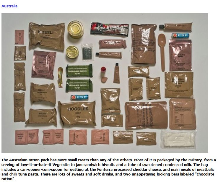 What the World's Armies Eat in the Field
