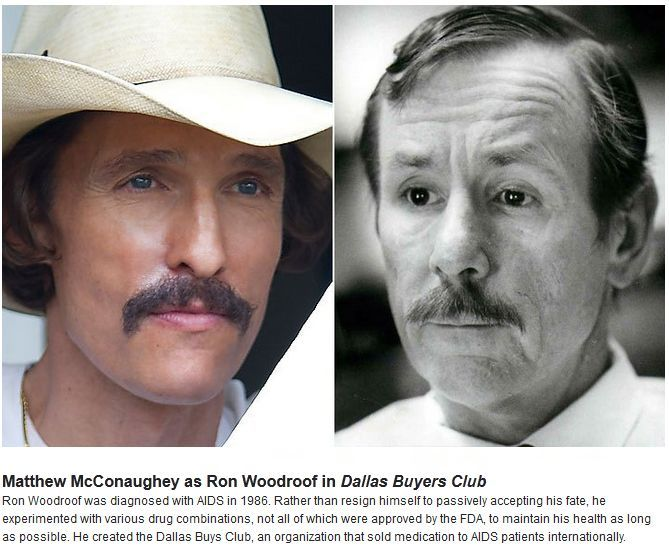 Oscar Nominated Actors vs Real Life Characters