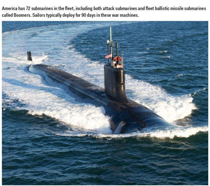 Inside a US Navy Submarine