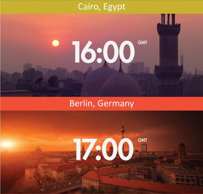 24 Hours of Sunsets