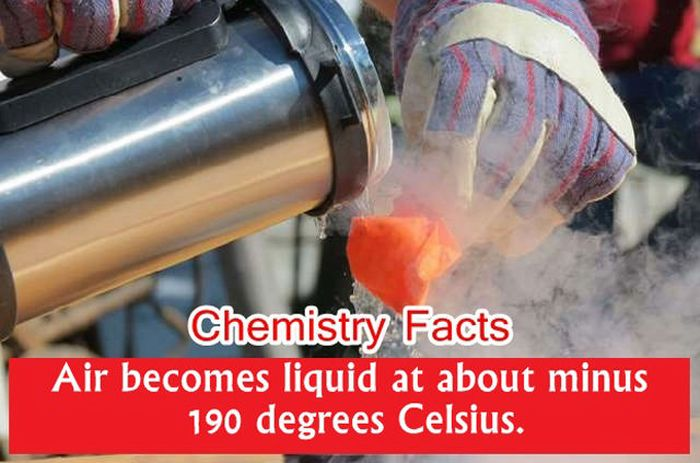 Chemistry Facts