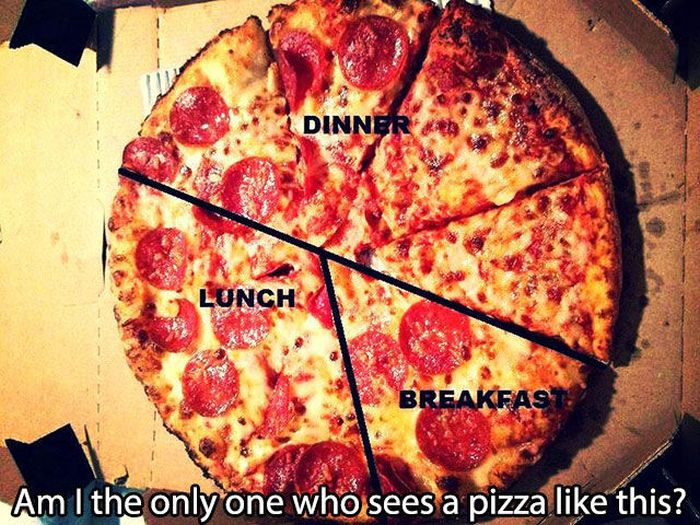 Ultimate Pizza Post