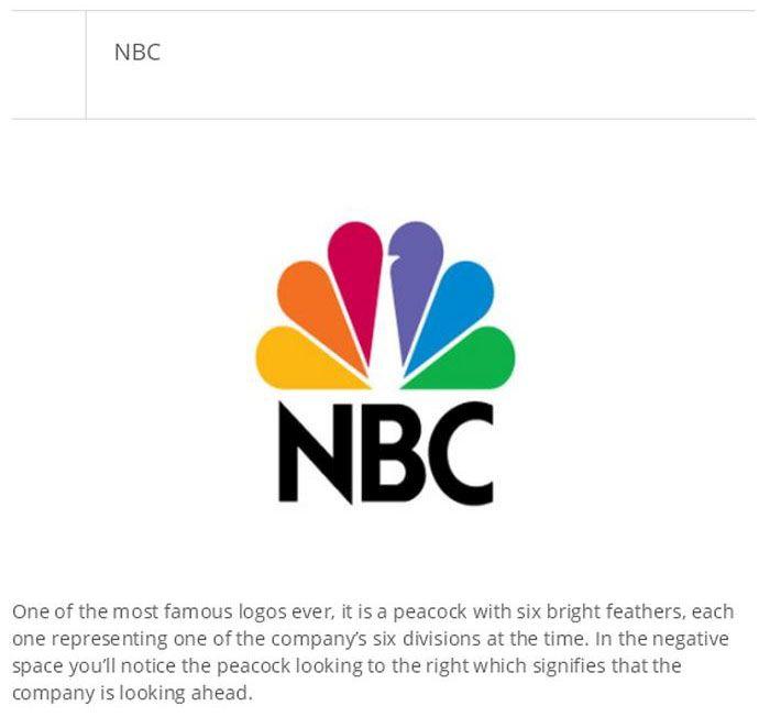 Hidden Messages in Logos