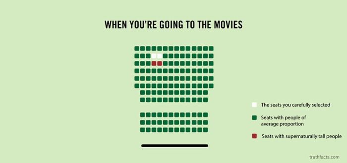 Funny and True Graphs