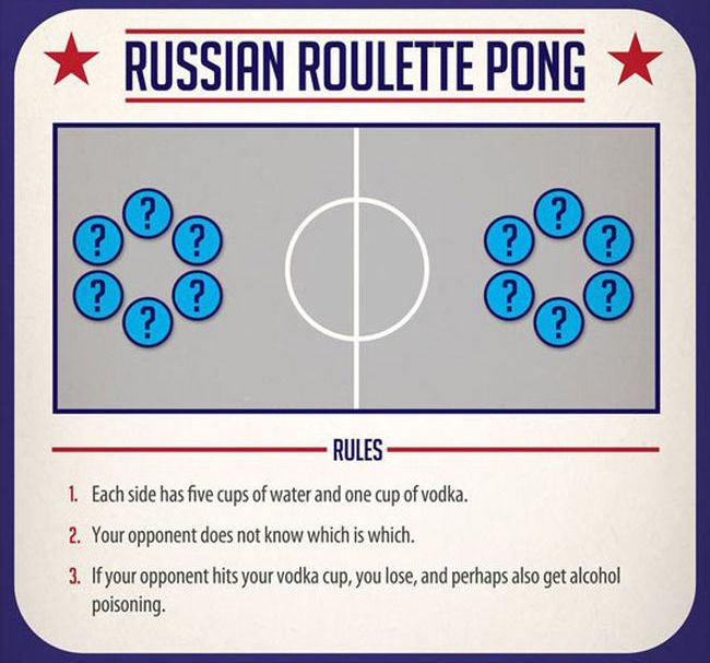 7 Versions Of Beer Pong You've Never Played Before