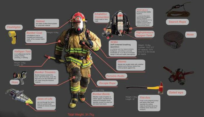 This Suit Will Make Firemen Unstoppable