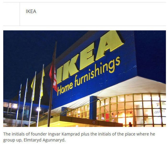 Find Out How Famous Companies Got Their Names