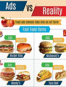 Fast Food Ads, Expectations Vs Reality