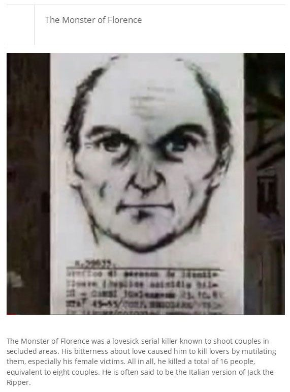 25 Serial Killers That Are Still On The Loose