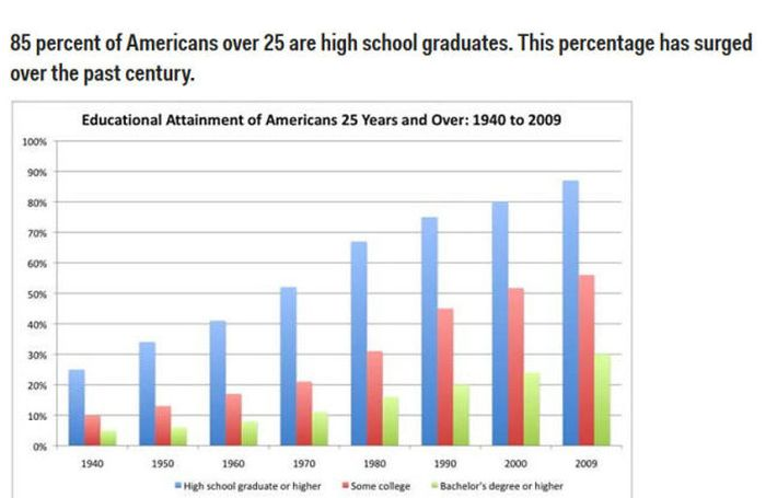 Real Stats About Real Americans