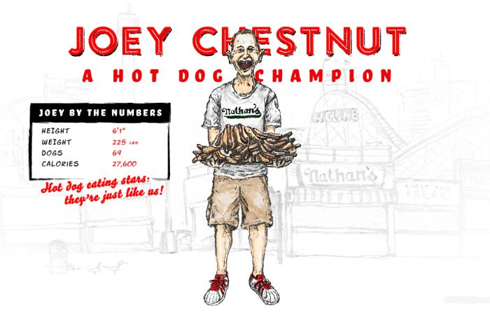 What It Takes To Become A Hot Dog Eating Champion
