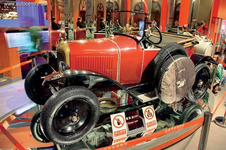 Beijing Auto Museum