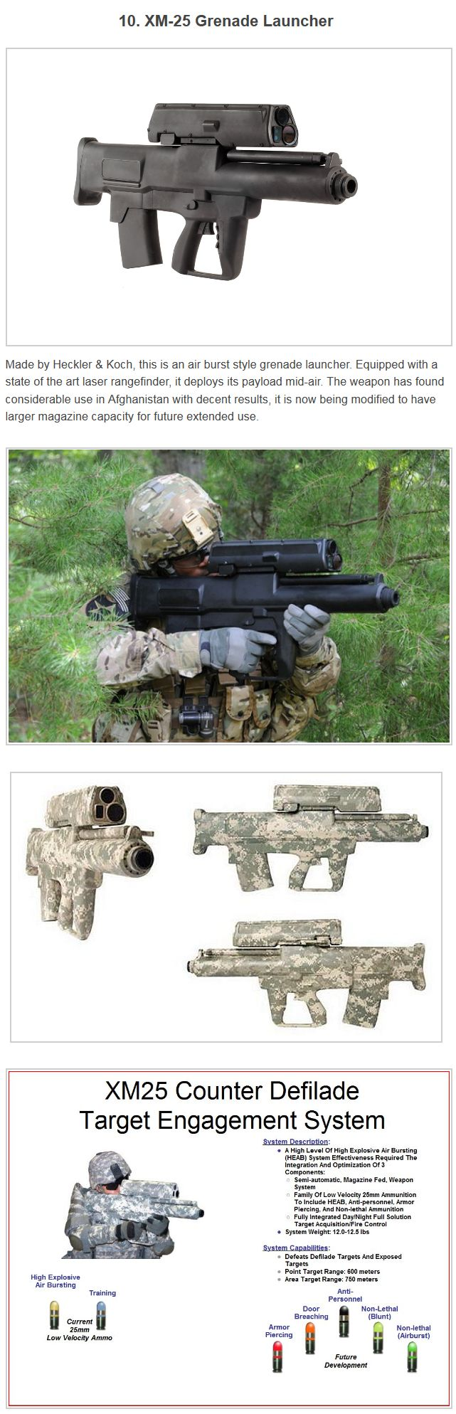 10 Deadly Futuristic Weapons