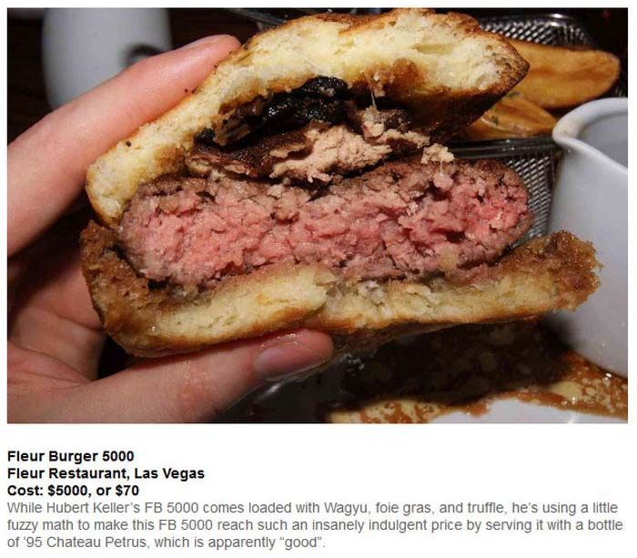 The 10 Most Expensive Burgers On Planet Earth