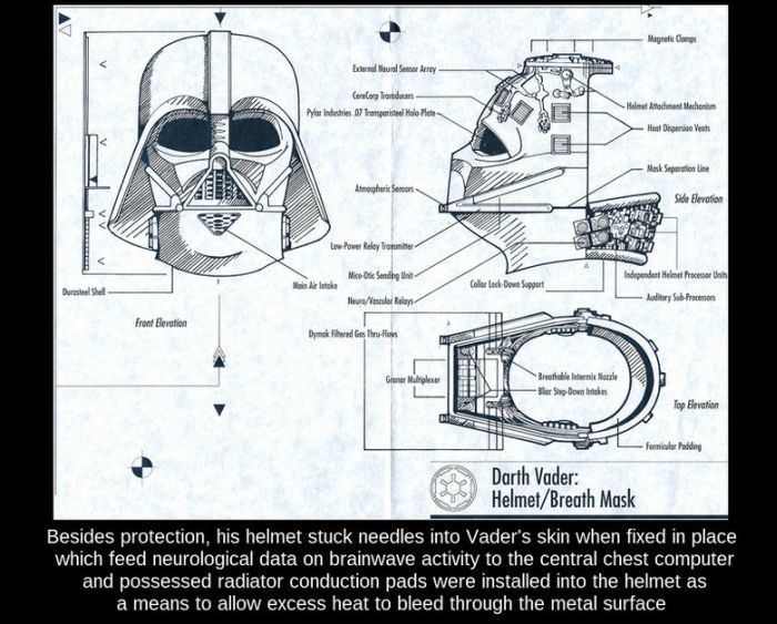 Facts About Darth Vader's Armor