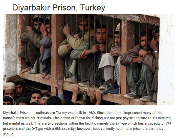 The Worst Prisons From Around The World