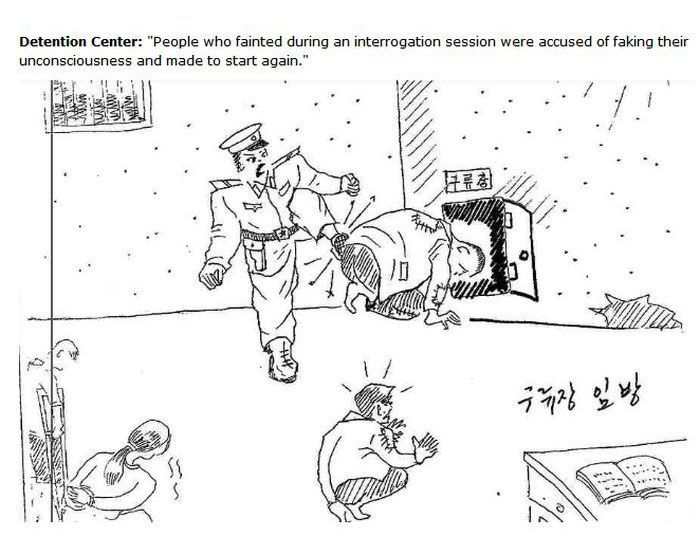The Inside Of A North Korean Prison Camp