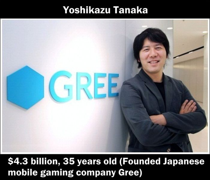 The 20 Youngest Billionaires On The Planet