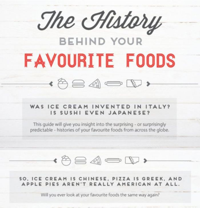 The History Behind The World's Favorite Foods