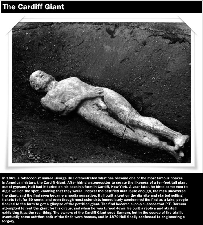 Famous Hoaxes People Fell For