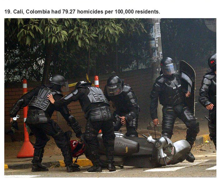 The 25 Most Dangerous Cities On Planet Earth