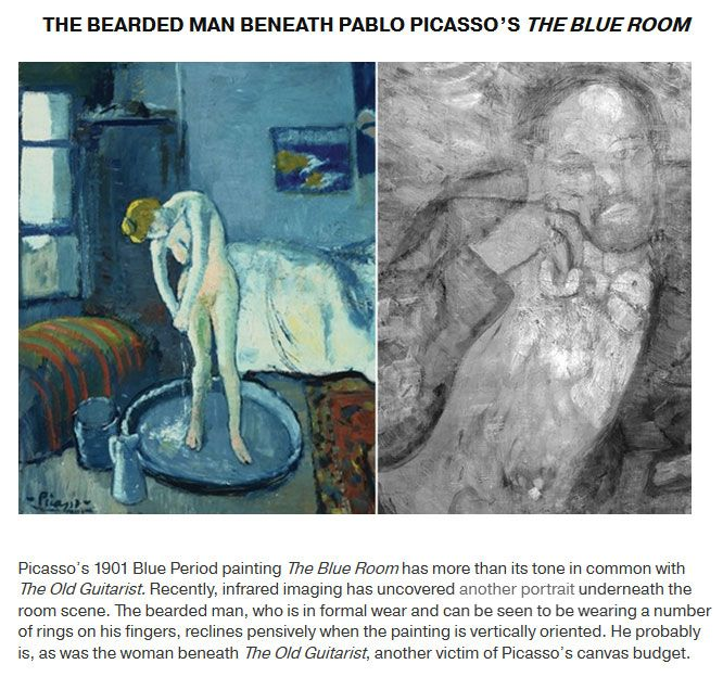 Secret Messages Hidden In Famous Paintings