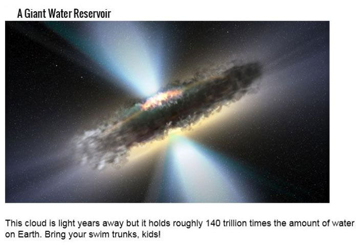 Crazy Things Humans Discovered About Outer Space
