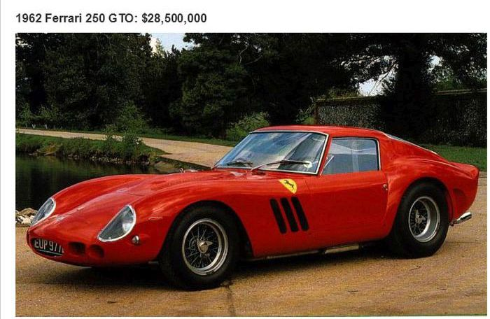 The Most Expensive Cars Ever Sold At An Auction Vehicles - 25 expensive cars ever sold auction