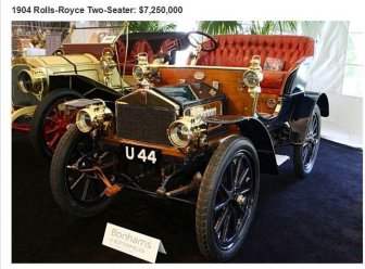 The 26 Most Expensive Cars Ever Sold At An Auction