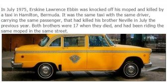 Interesting Historical Coincidences