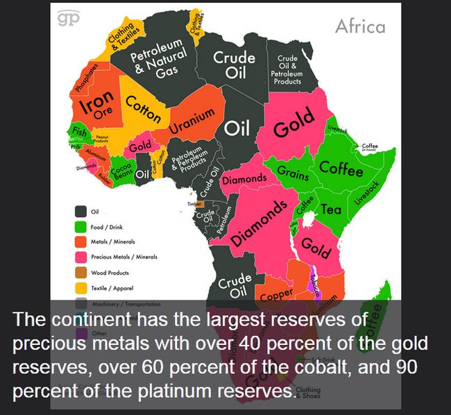 Facts About Africa That Will Make You Think